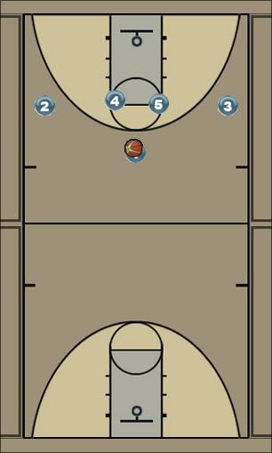 Basketball Play Carlene Man to Man Set