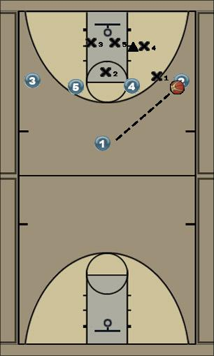 Basketball Play 41 Zone Play zone quick hitter