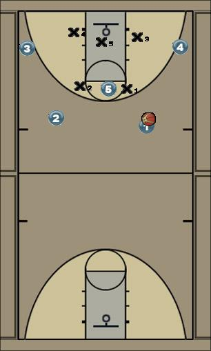 Basketball Play zone game Zone Play