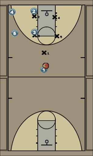 Basketball Play Box Left Quick Hitter