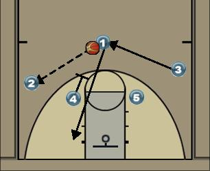Basketball Play Eagle Man to Man Set