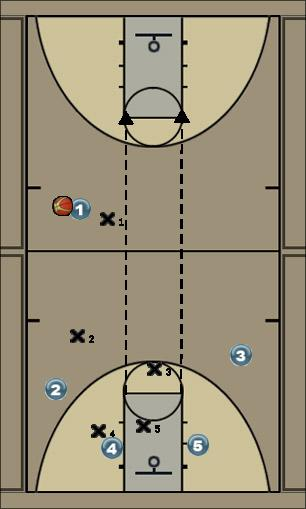 Basketball Play Defensive Channel Defense