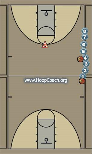 Basketball Play Rim to Rim 3 Uncategorized Plays transition drill