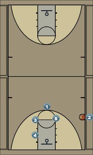 Basketball Play Diamond Sideline Out of Bounds