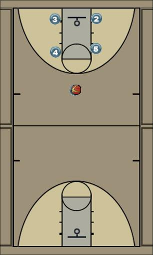 Basketball Play box 1 hi low Man to Man Set
