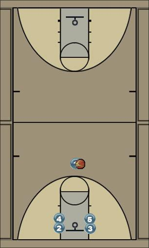 Basketball Play Z-2 Quick Hitter