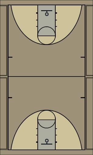 Basketball Play card Zone Baseline Out of Bounds card