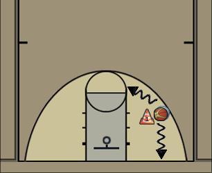 Basketball Play Shooting Basketball Drill