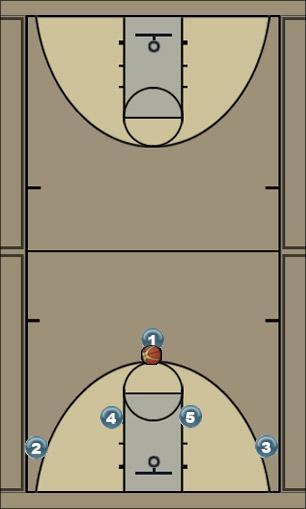 Basketball Play Play 1 Man to Man Set