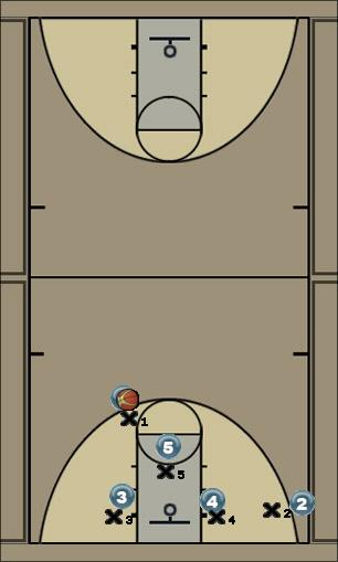 Basketball Play Play 2 Quick Hitter