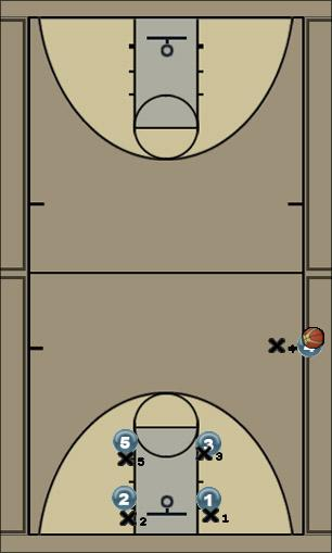 Basketball Play Play 3 Last Second Play