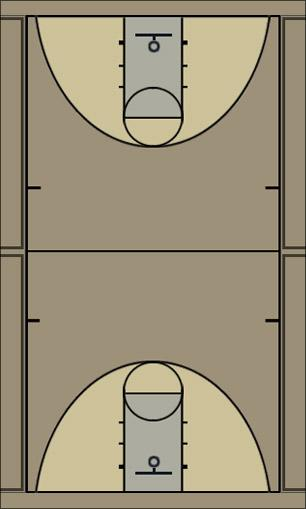 Basketball Play Motion Spread Man to Man Offense