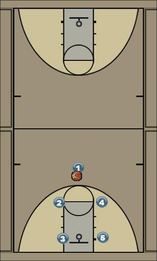 Basketball Play Blue Quick Hitter