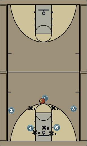 Basketball Play 32 Zone Play