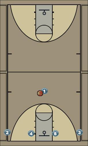 Basketball Play 14 Man to Man Set