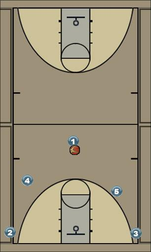 Basketball Play Arrowhead Man to Man Set