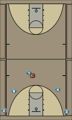 Basketball Play Arrowhead Reverse Man to Man Set