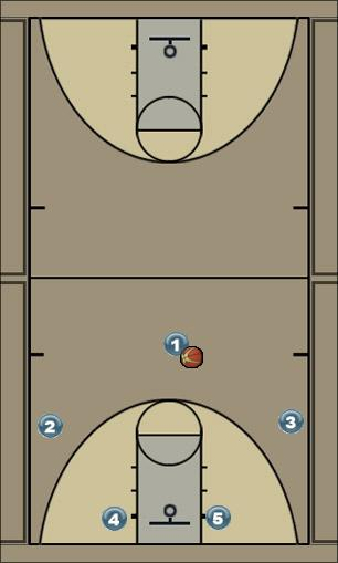 Basketball Play Buckeye Man to Man Set