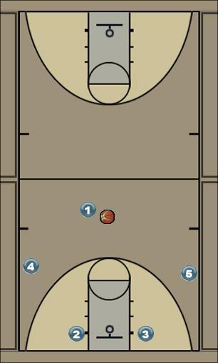 Basketball Play Ford Man to Man Set