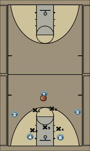 Basketball Play 12 Zone Play