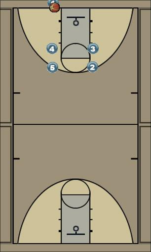 Basketball Play Edgewood Man Baseline Out of Bounds Play