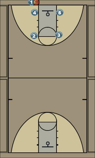 Basketball Play T Man Baseline Out of Bounds Play