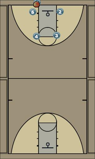 Basketball Play Forty Zone Baseline Out of Bounds
