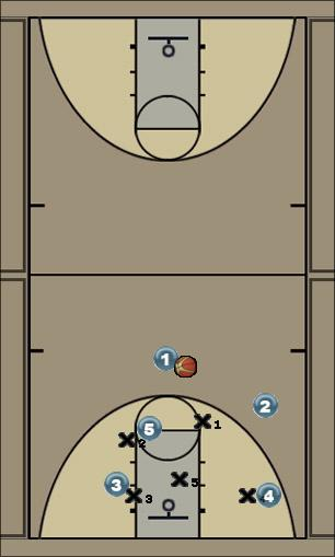 Basketball Play Feng sudden idea after bathing Zone Play offense