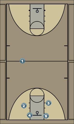 Basketball Play fadf Man to Man Set