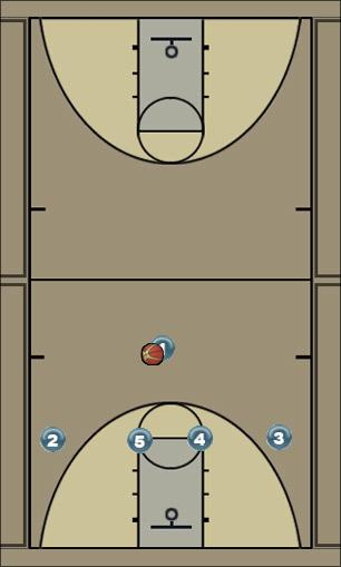Basketball Play 4 - UConn Man to Man Set