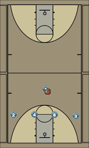 Basketball Play 4 - Wheel Man to Man Set