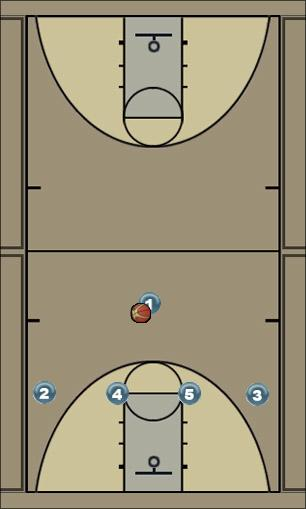 Basketball Play 4 - Bump Man to Man Set