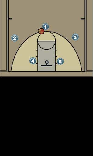 Basketball Play Moleke Man to Man Offense