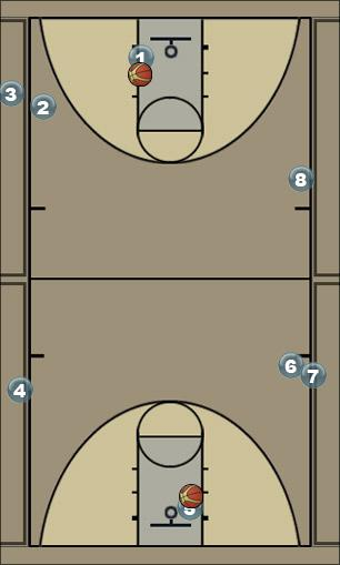 Basketball Play Full court passing drill Basketball Drill