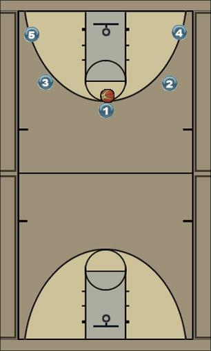 Basketball Play 50 with ball screen Man to Man Offense