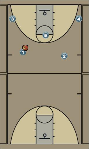 Basketball Play Clipper Man to Man Offense