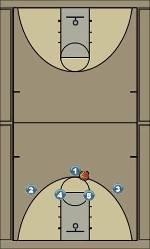 Basketball Play White pass and cut options Zone Play