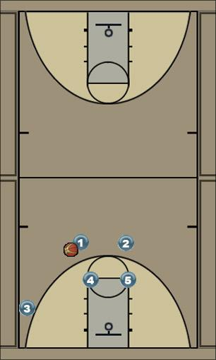 Basketball Play purple continuity Zone Play