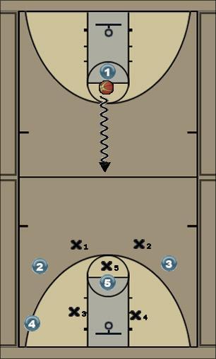 Basketball Play 23 Jump Defense defense