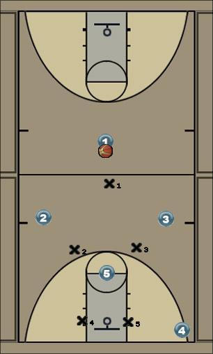 Basketball Play 1-2-2 JJump Uncategorized Plays defense