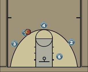 Basketball Play PacersHammer Quick Hitter