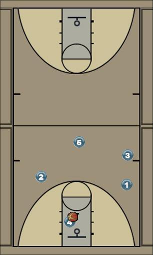Basketball Play Slide Secondary Break