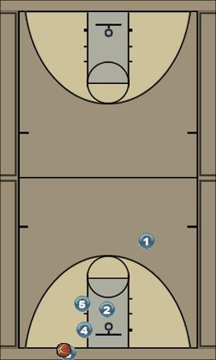 Basketball Play Chicago Man Baseline Out of Bounds Play
