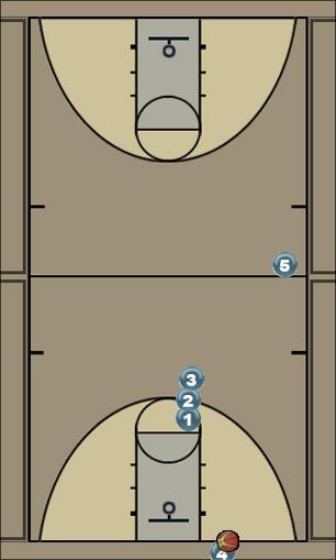 Basketball Play 3 Zone Press Break