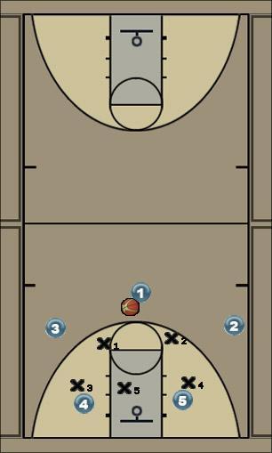 Basketball Play Florida Zone Play