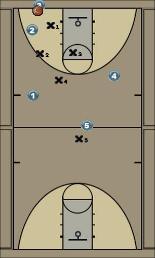 Basketball Play Diamond