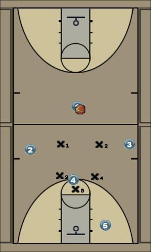 Basketball Play 22 Defense