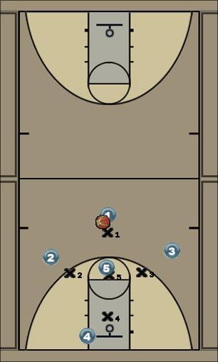 Basketball Play 13 Defense