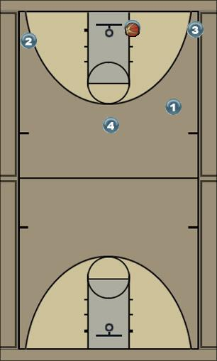 Basketball Play Slide LOS Secondary Break