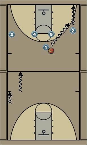 Basketball Play Double Man to Man Offense
